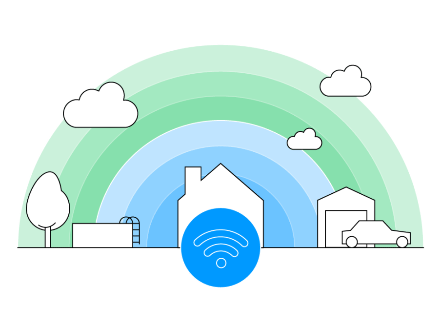 free connectify alternative
